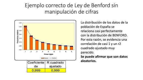 Análisis AMPLIADO probabilidad FRAUDE electoral – Elecciones Alcalde UIO 2019 28