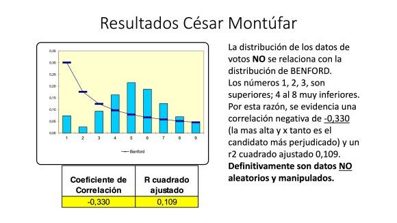 Análisis AMPLIADO probabilidad FRAUDE electoral – Elecciones Alcalde UIO 2019 34